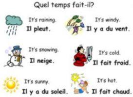 paris weather 2020